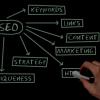 5 Tips for a Modern SEO Keyword Research Strategy