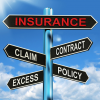 What are The 3 Basic Levels of Coverage That Exist for Homeowners Insurance?